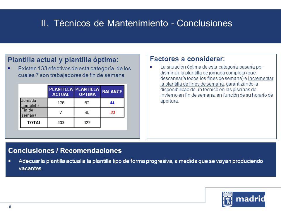 II. Técnicos de Mantenimiento - Conclusiones