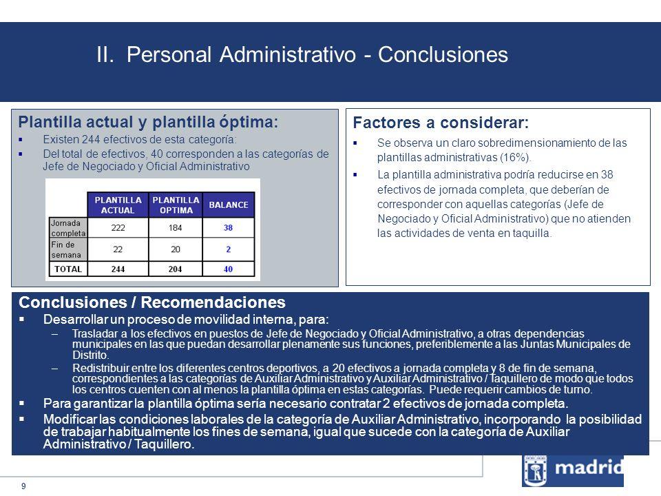 II. Personal Administrativo - Conclusiones