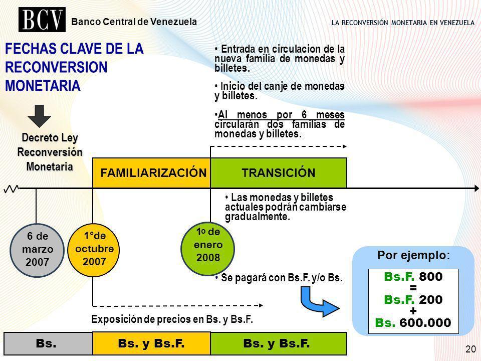 Decreto Ley Reconversión Monetaria