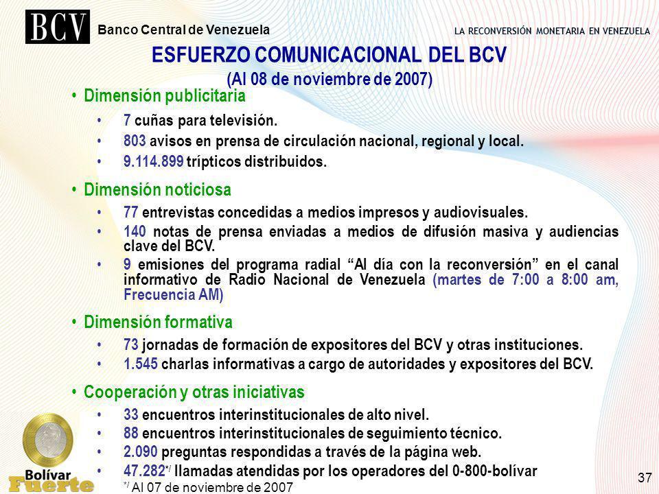 ESFUERZO COMUNICACIONAL DEL BCV