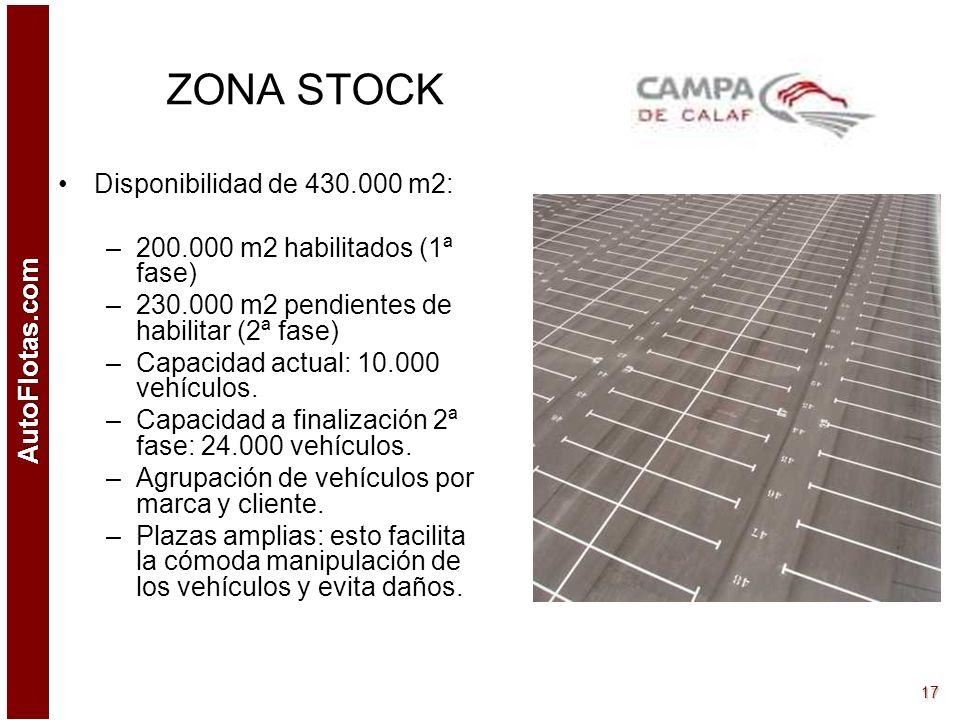 ZONA STOCK Disponibilidad de 430.000 m2: