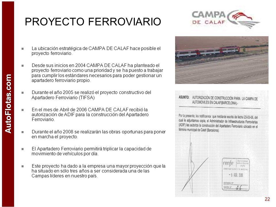 PROYECTO FERROVIARIO La ubicación estratégica de CAMPA DE CALAF hace posible el proyecto ferroviario.