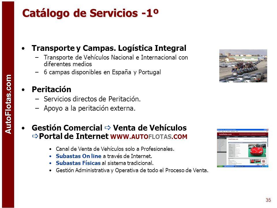 Catálogo de Servicios -1º