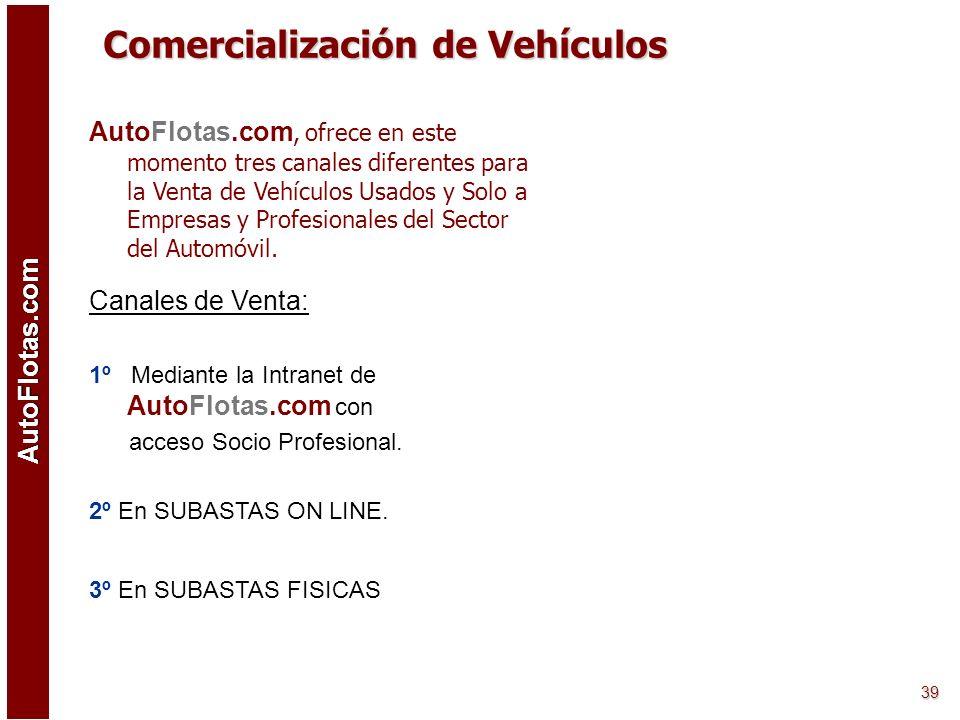 Comercialización de Vehículos