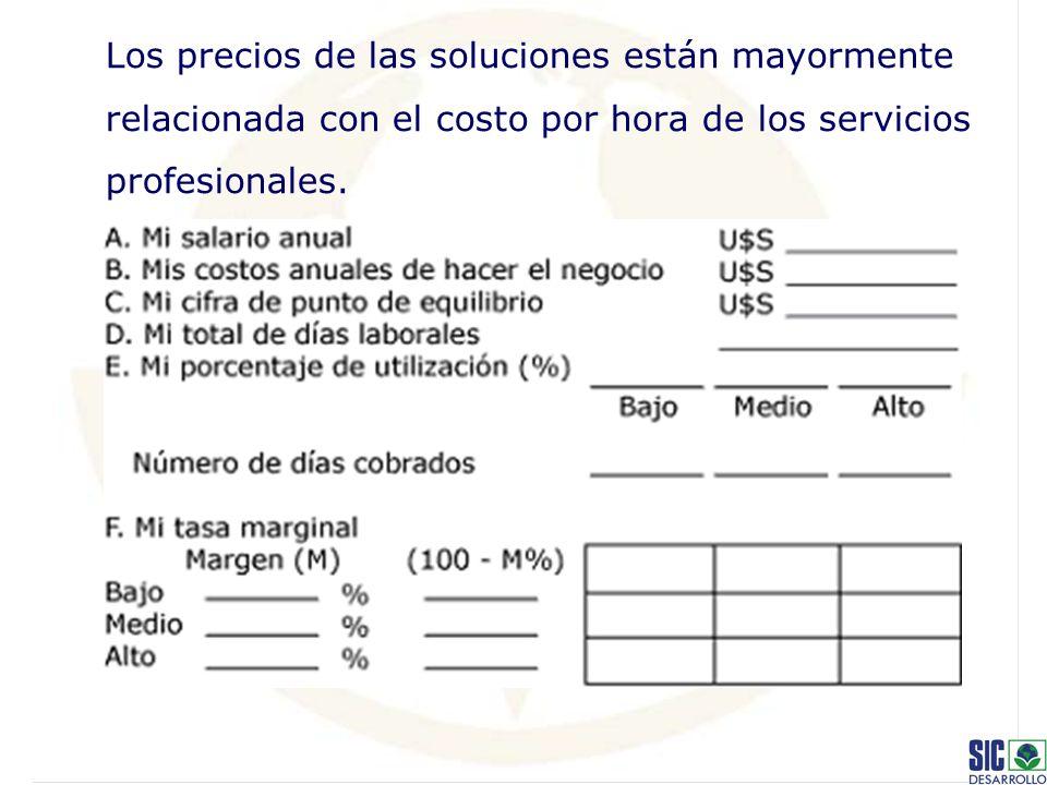 Los precios de las soluciones están mayormente relacionada con el costo por hora de los servicios profesionales.