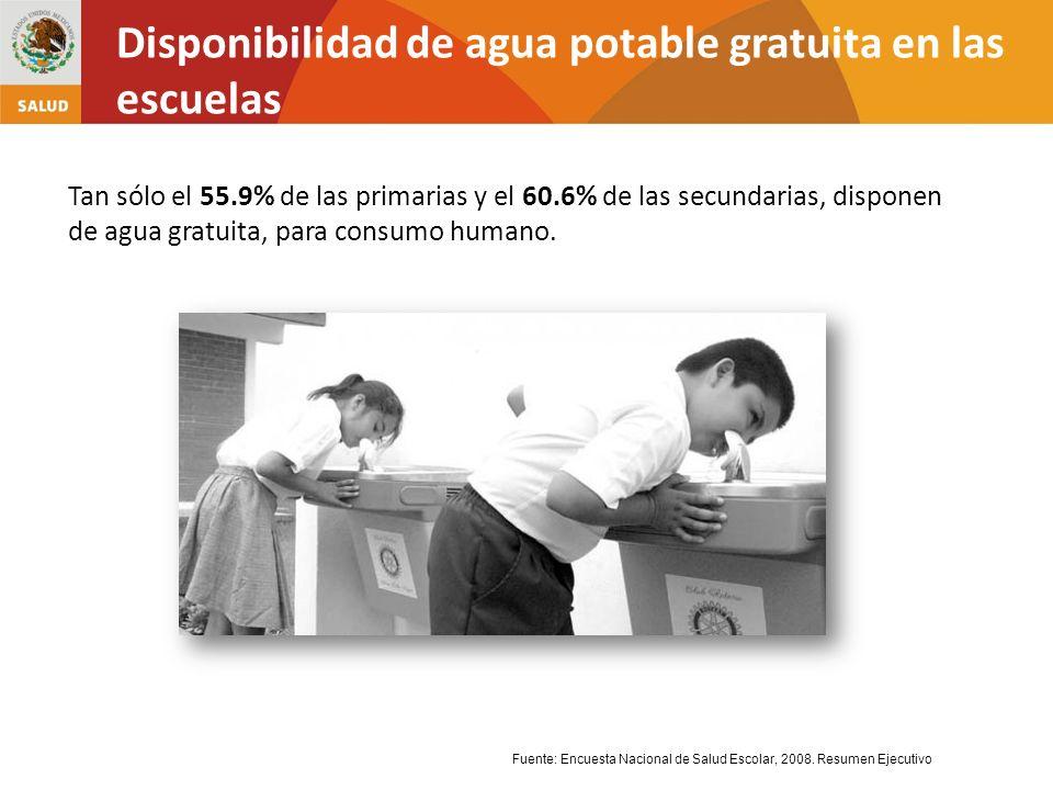 Disponibilidad de agua potable gratuita en las escuelas