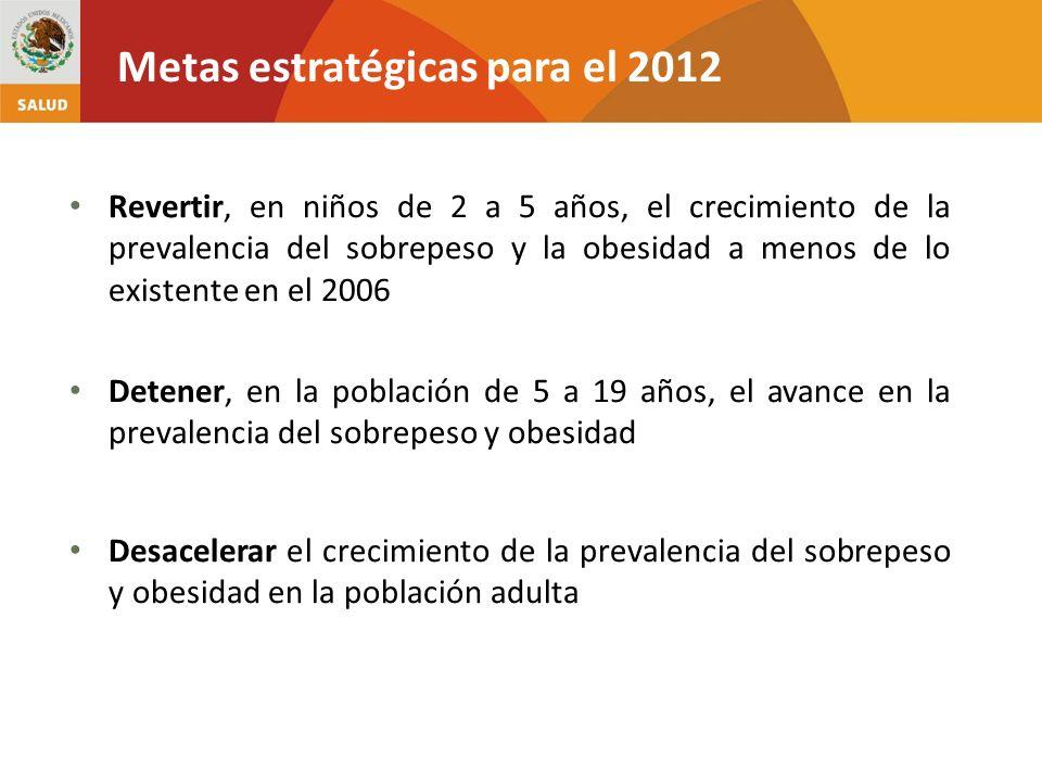 Metas estratégicas para el 2012
