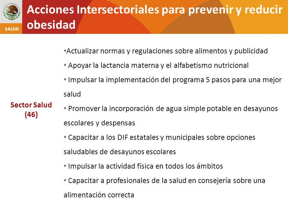 Acciones Intersectoriales para prevenir y reducir obesidad