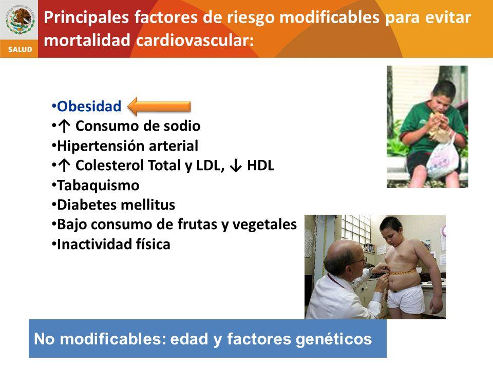Principales factores de riesgo modificables para evitar mortalidad cardiovascular: