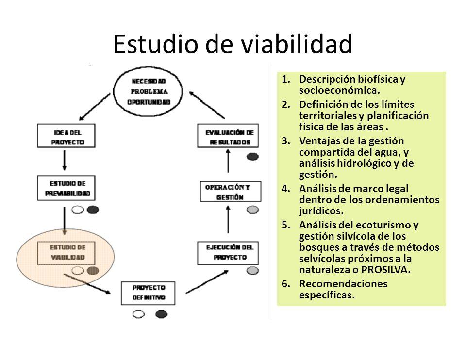 Estudio de viabilidad Descripción biofísica y socioeconómica.