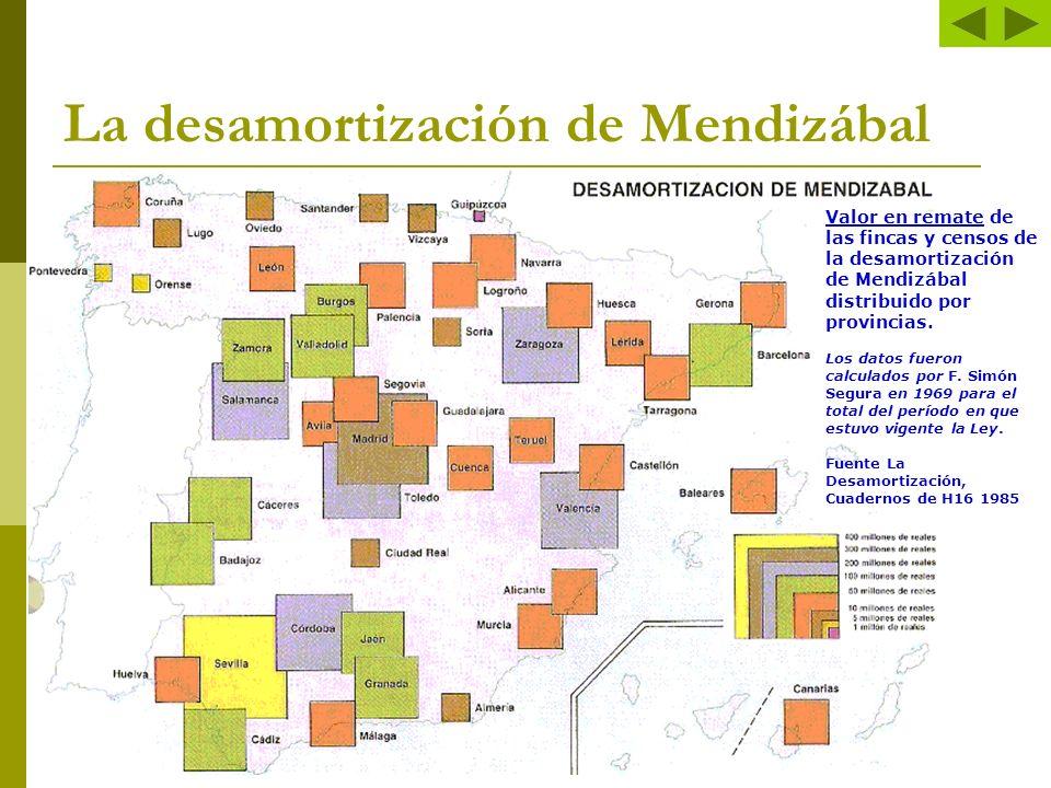 La desamortización de Mendizábal