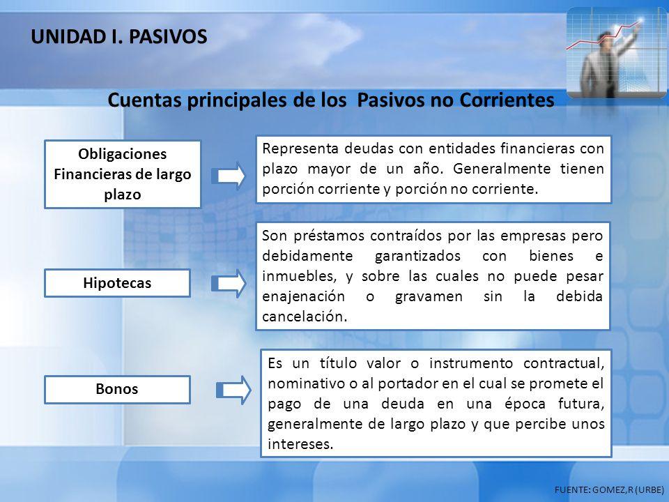 Cuentas principales de los Pasivos no Corrientes