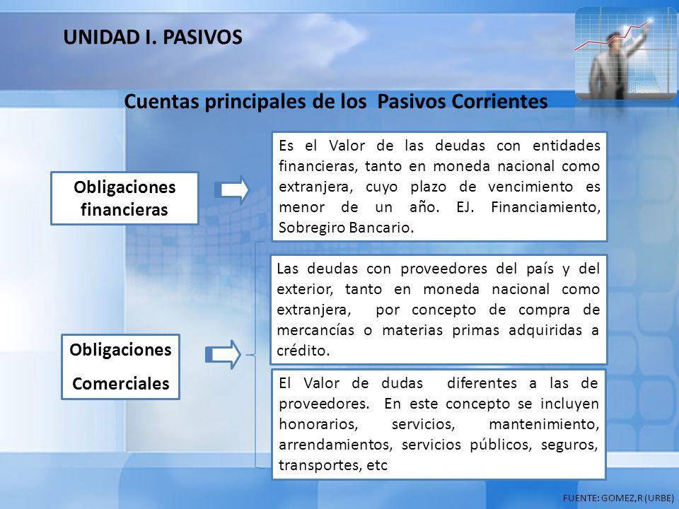 Cuentas principales de los Pasivos Corrientes Obligaciones financieras