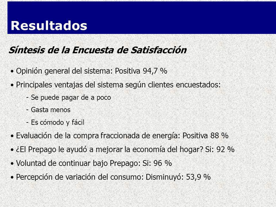 Resultados Síntesis de la Encuesta de Satisfacción