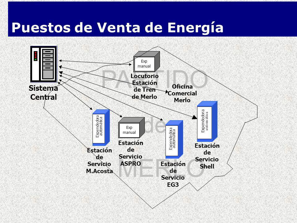 PARTIDO MERLO de Puestos de Venta de Energía Sistema Central