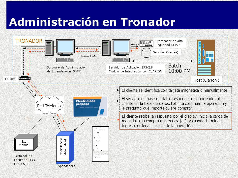 Administración en Tronador