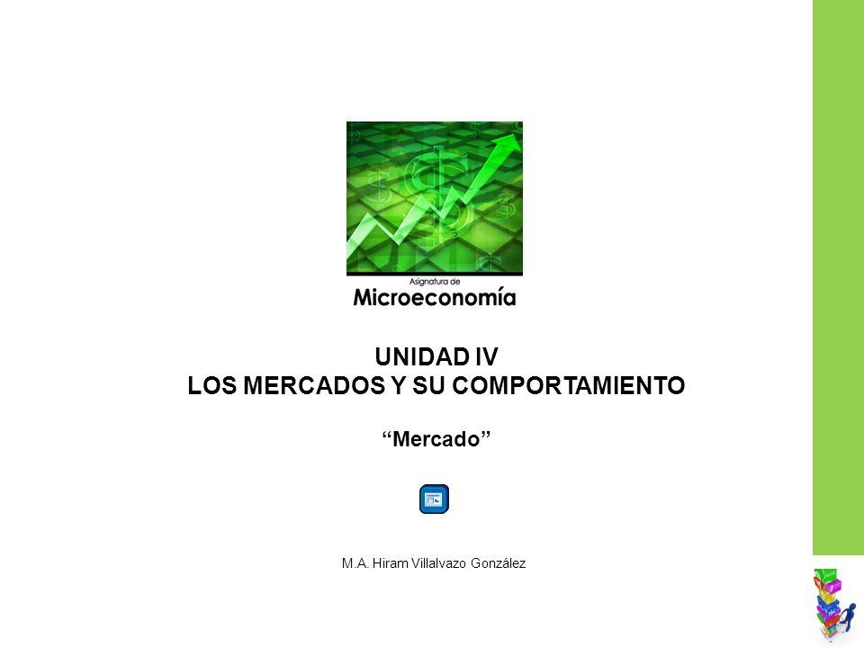 LOS MERCADOS Y SU COMPORTAMIENTO