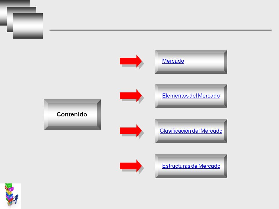 Contenido Mercado Elementos del Mercado Clasificación del Mercado