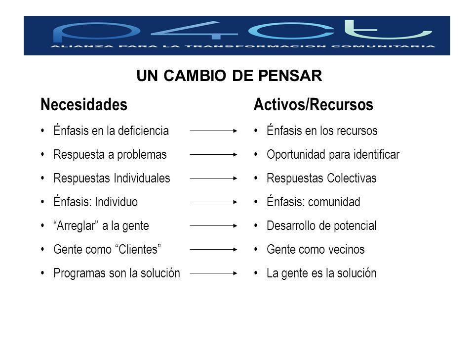 Necesidades Activos/Recursos UN CAMBIO DE PENSAR