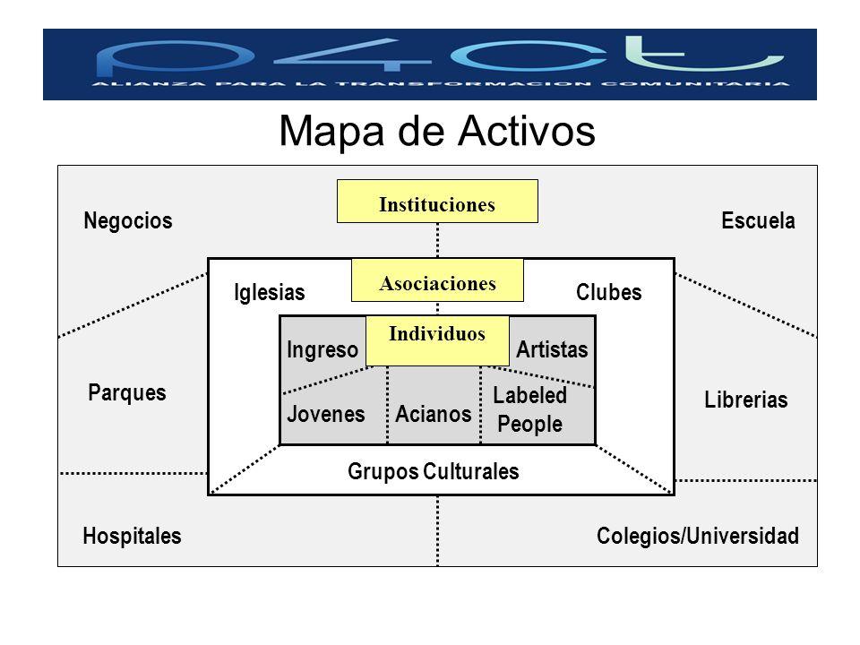 Mapa de Activos Negocios Escuela Iglesias Clubes Ingreso Artistas