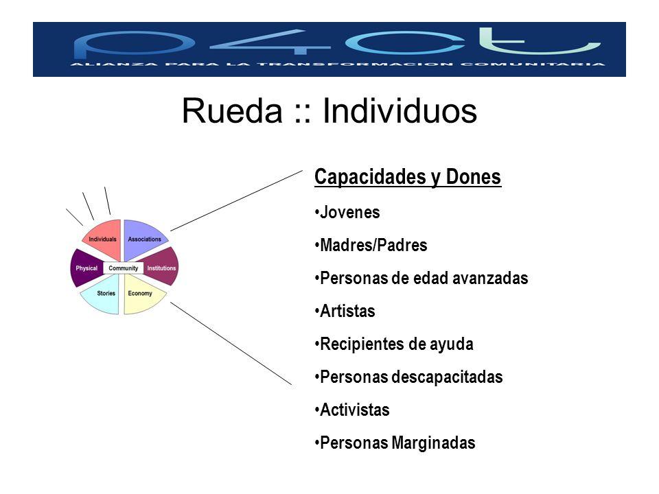 Rueda :: Individuos Capacidades y Dones Jovenes Madres/Padres