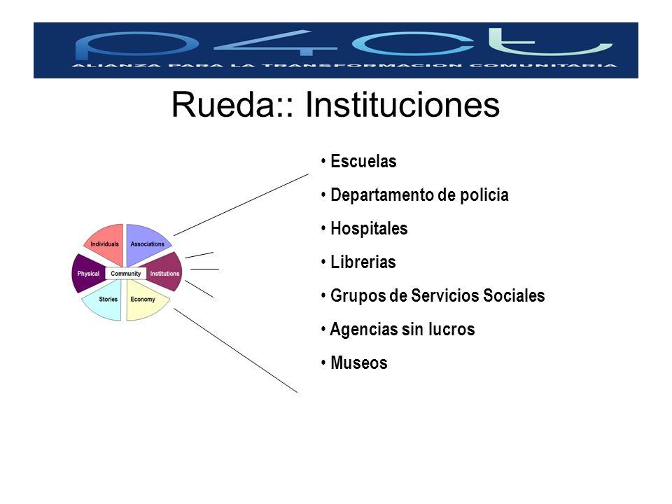 Rueda:: Instituciones