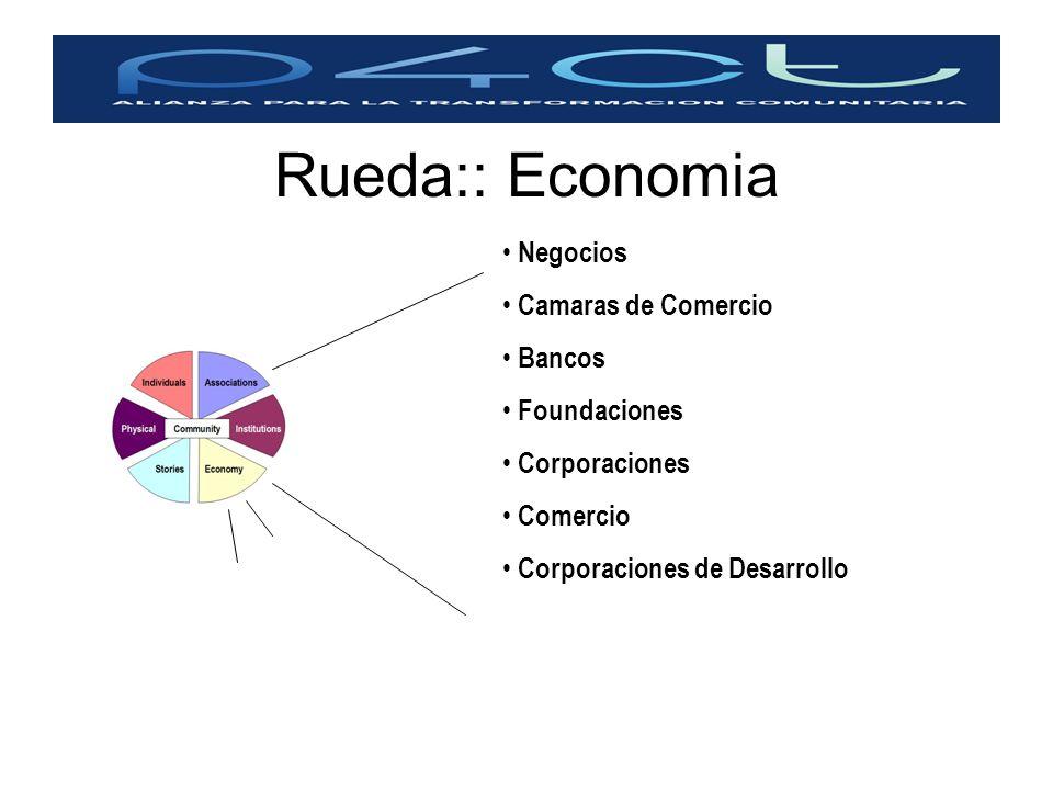 Rueda:: Economia Negocios Camaras de Comercio Bancos Foundaciones