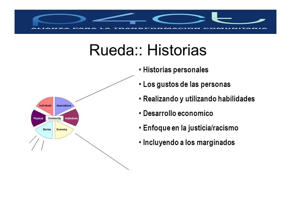 Rueda:: Historias Historias personales Los gustos de las personas