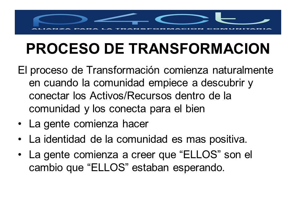 PROCESO DE TRANSFORMACION