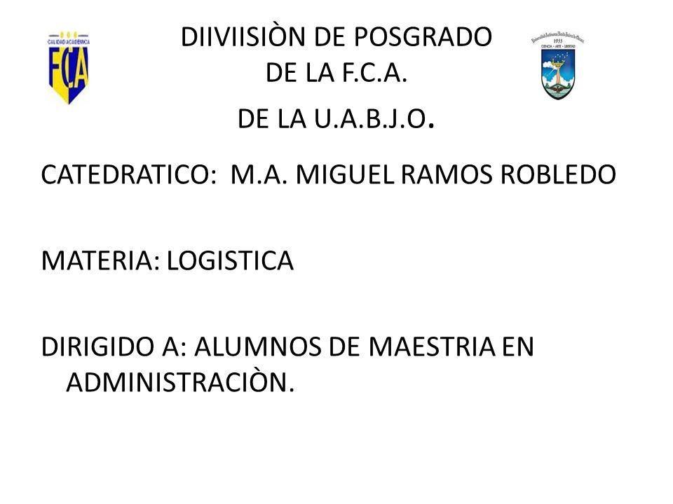 DIIVIISIÒN DE POSGRADO DE LA F.C.A. DE LA U.A.B.J.O.