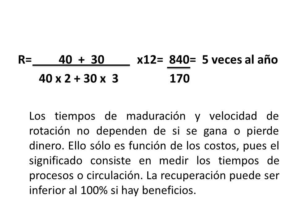R= 40 + 30 x12= 840= 5 veces al año 40 x 2 + 30 x 3 170.