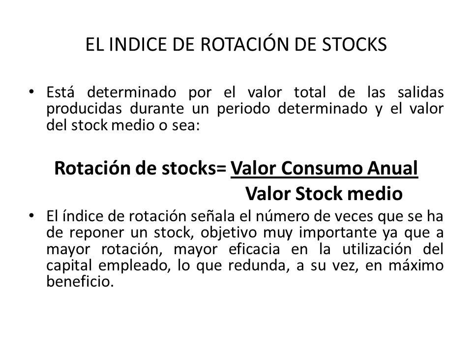 EL INDICE DE ROTACIÓN DE STOCKS