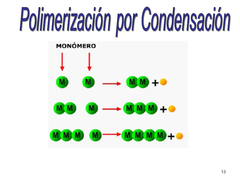 Polimerizacion por condensacion pdf download - photo#37