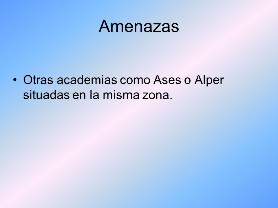 Amenazas Otras academias como Ases o Alper situadas en la misma zona.