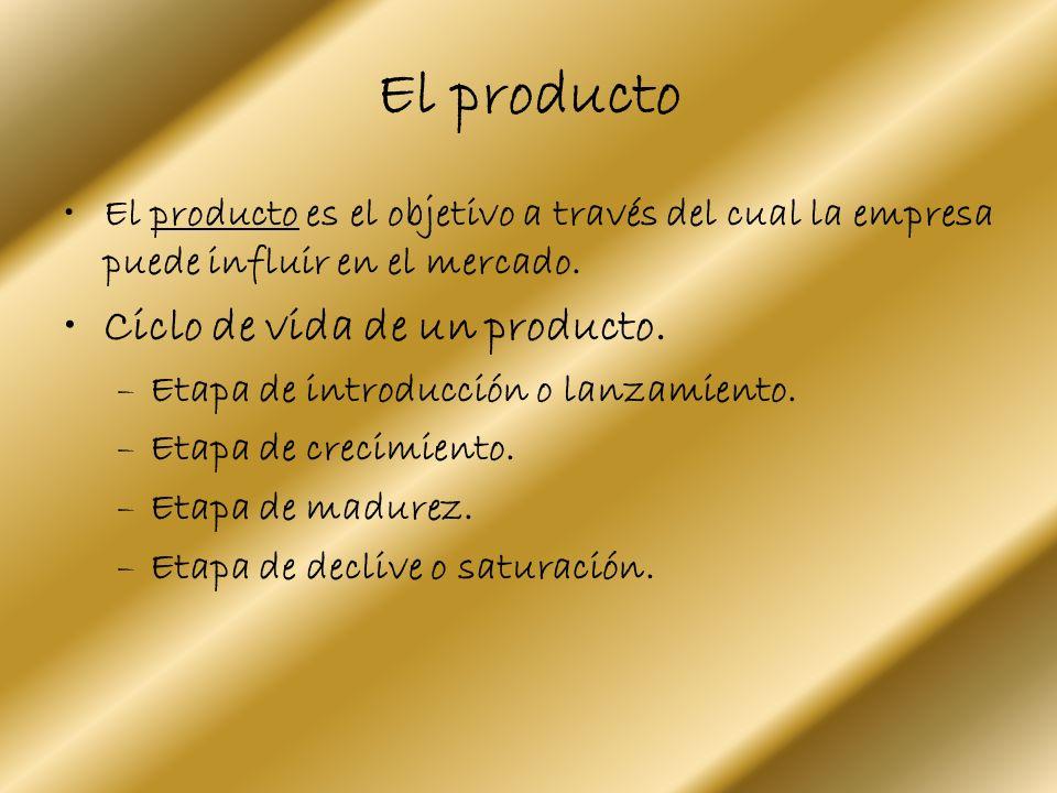 El producto Ciclo de vida de un producto.