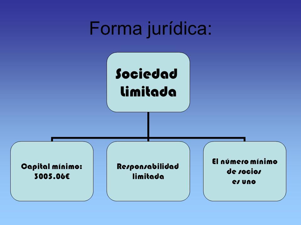 Forma jurídica: