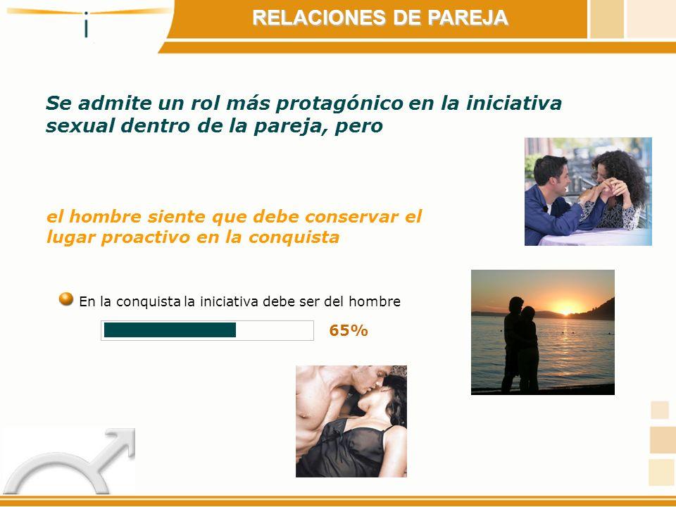RELACIONES DE PAREJA Se admite un rol más protagónico en la iniciativa sexual dentro de la pareja, pero.