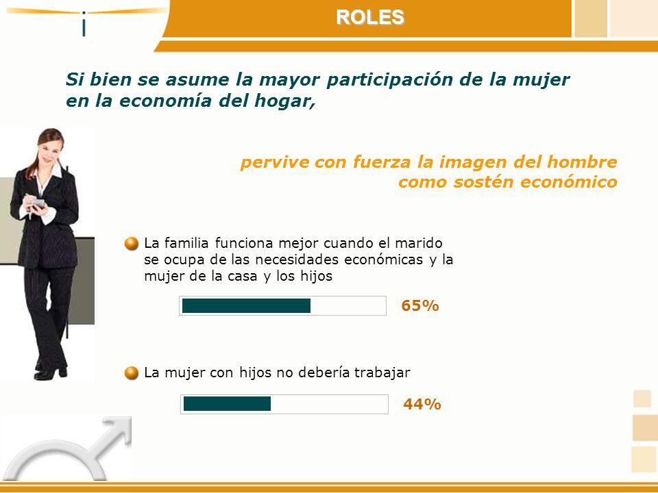 ROLES Si bien se asume la mayor participación de la mujer en la economía del hogar, pervive con fuerza la imagen del hombre como sostén económico.