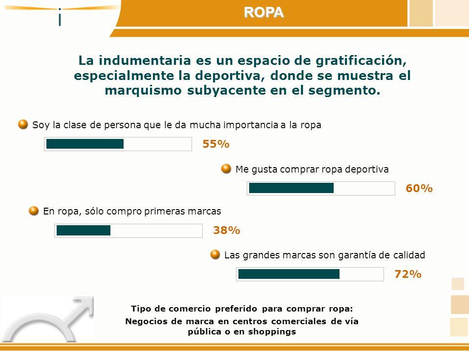 ROPA La indumentaria es un espacio de gratificación, especialmente la deportiva, donde se muestra el marquismo subyacente en el segmento.