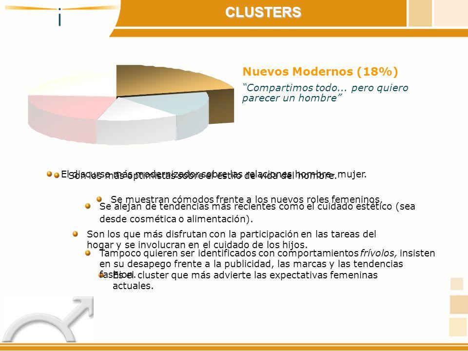 CLUSTERS Nuevos Modernos (18%)