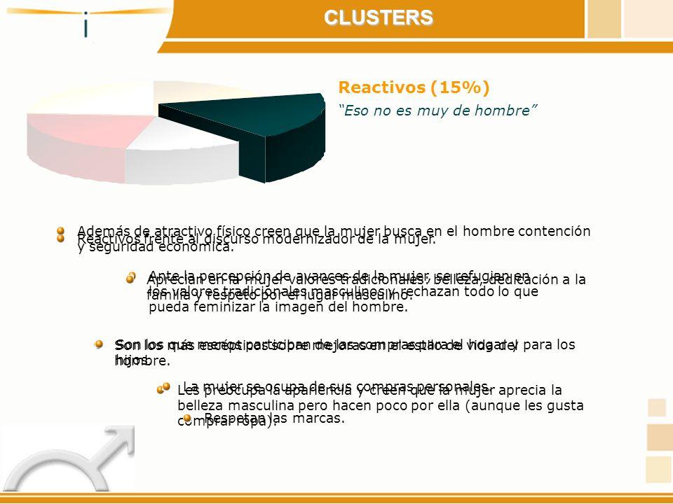 CLUSTERS Reactivos (15%) Eso no es muy de hombre