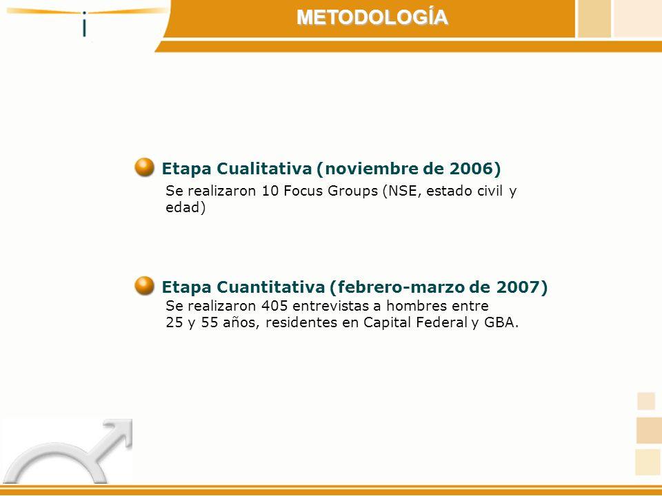 METODOLOGÍA Etapa Cualitativa (noviembre de 2006)