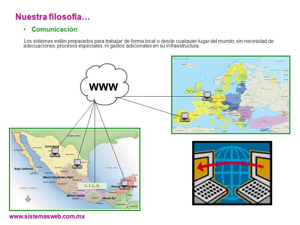 WWW Nuestra filosofía… Comunicación www.sistemasweb.com.mx