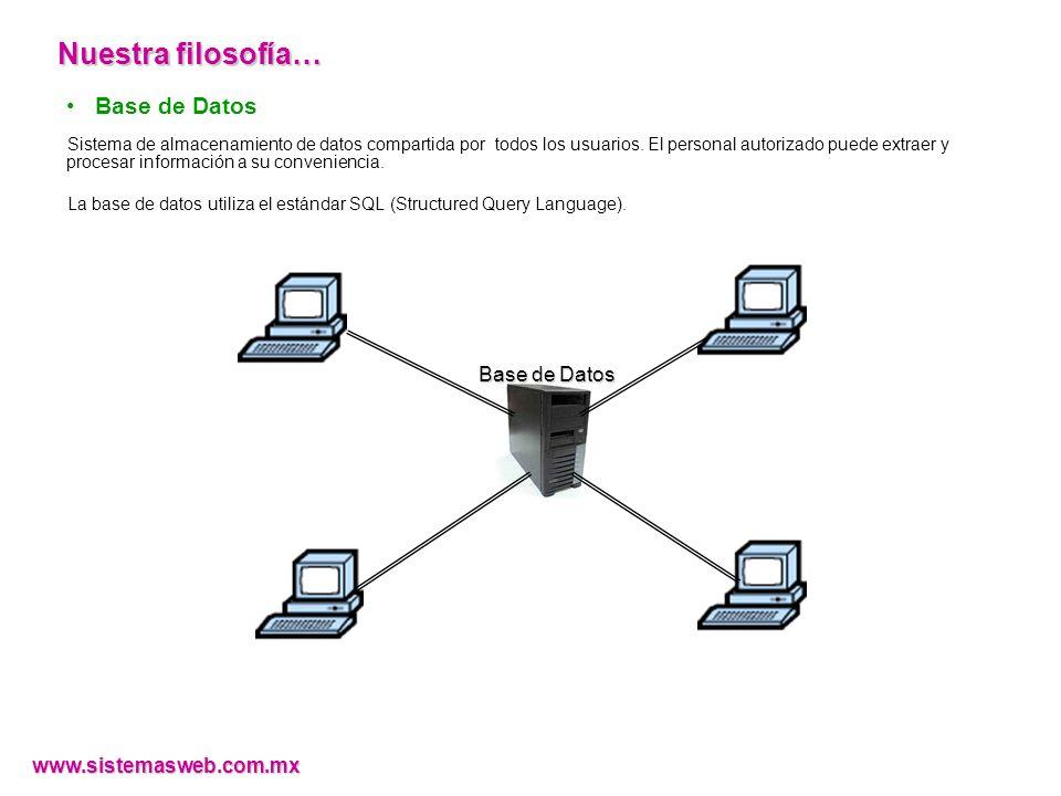 Nuestra filosofía… Base de Datos Base de Datos www.sistemasweb.com.mx
