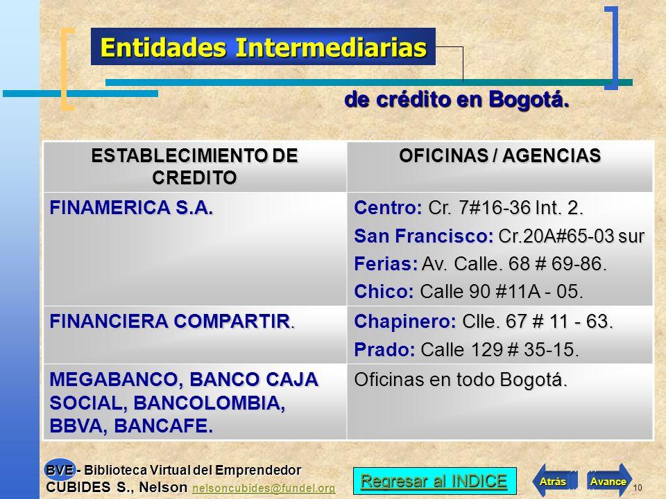 Entidades Intermediarias ESTABLECIMIENTO DE CREDITO