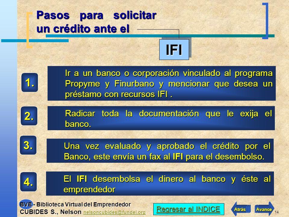 IFI Pasos para solicitar un crédito ante el 1. 2. 3. 4.