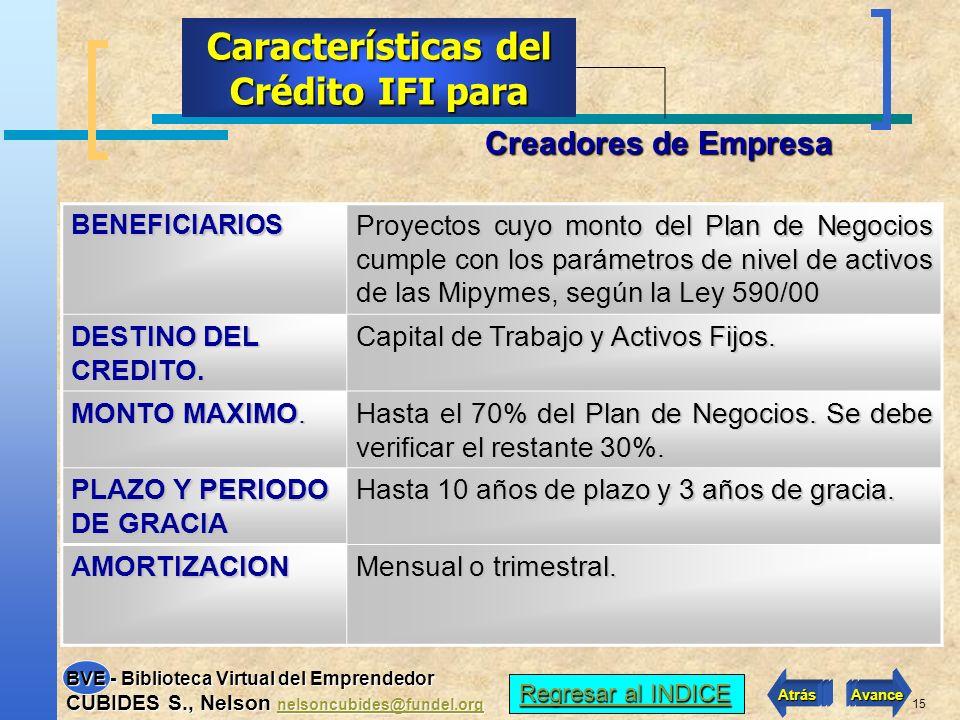 Características del Crédito IFI para