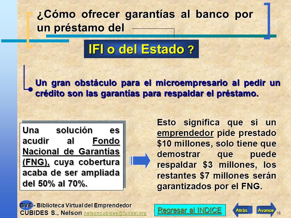 ¿Cómo ofrecer garantías al banco por un préstamo del
