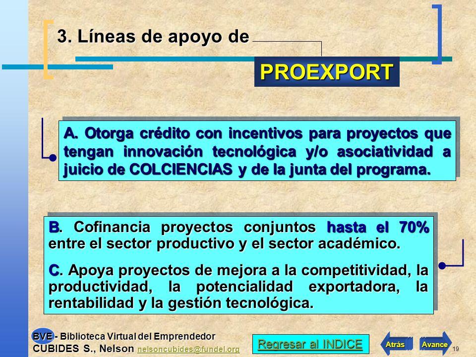 PROEXPORT 3. Líneas de apoyo de