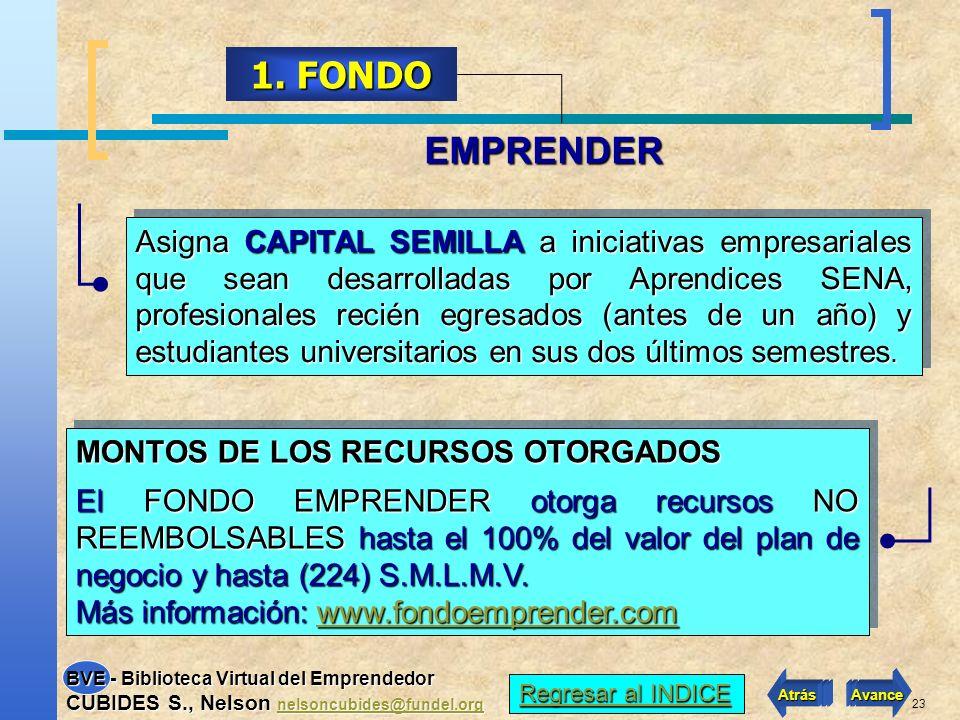 1. FONDO EMPRENDER.